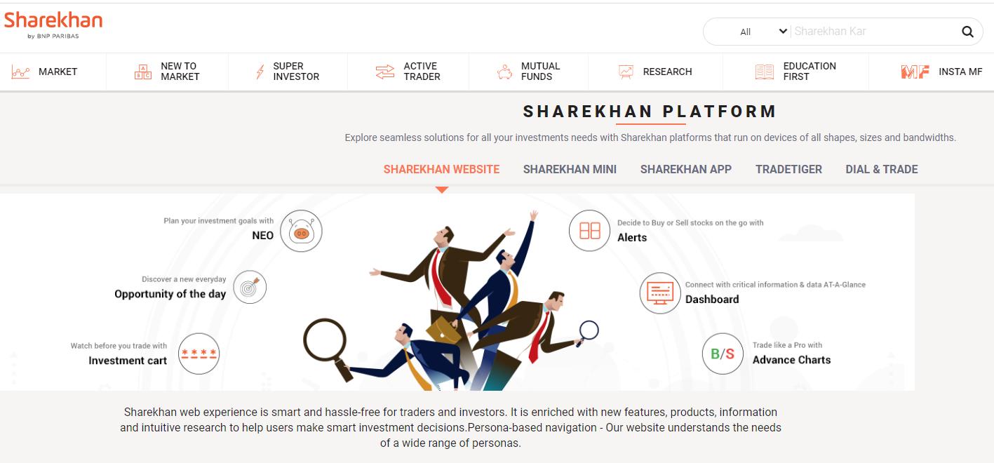 Sharekhan - Webiste