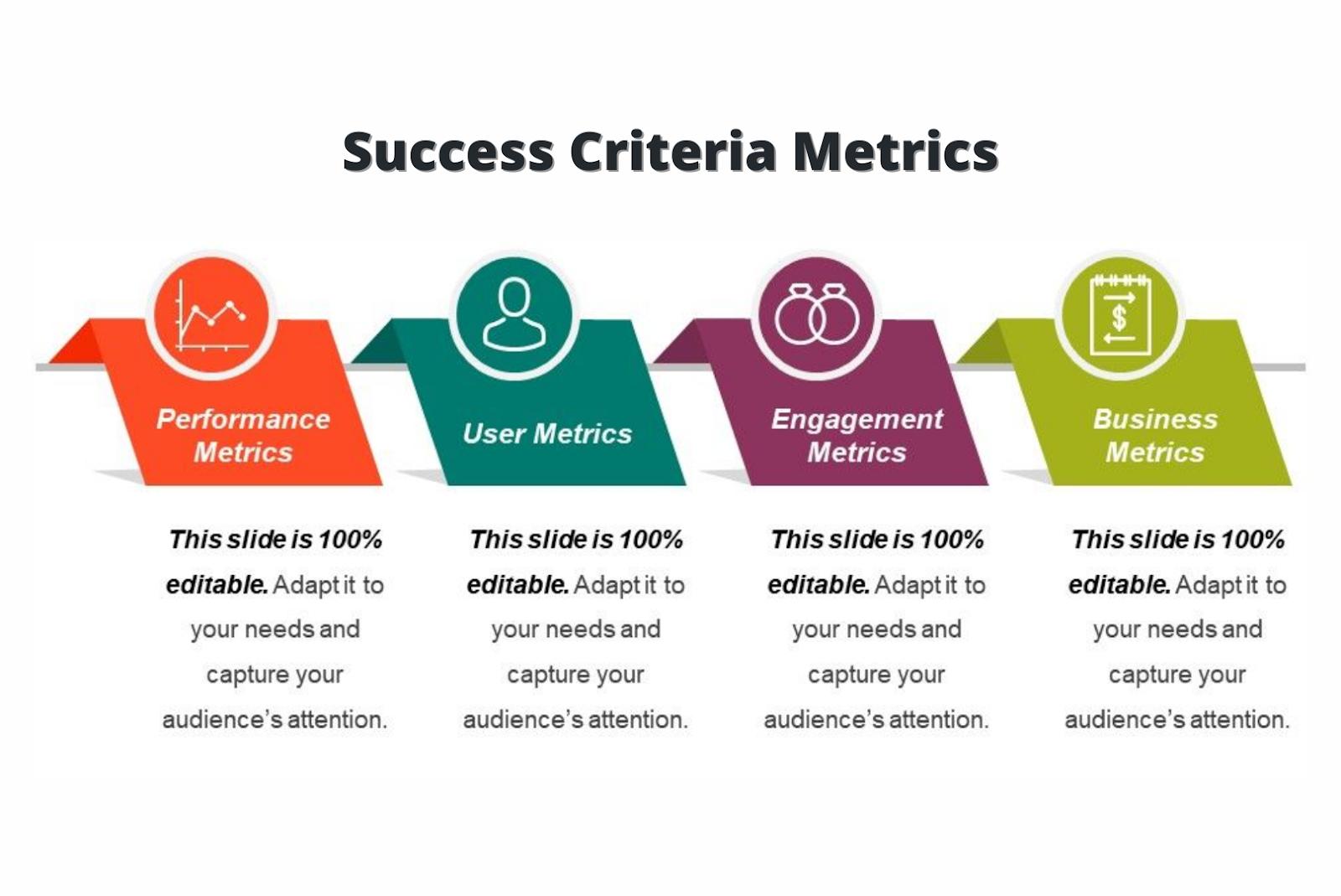 Success Criteria Metrics