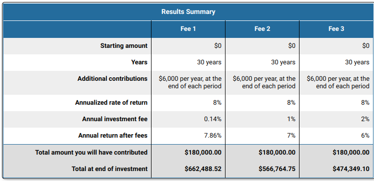 eye opening financial pictures