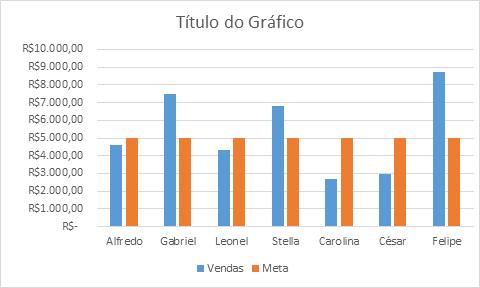 gráfico de coluna agrupada.png