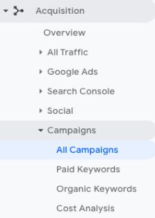 Screenshot of Google Analytic's sidebar