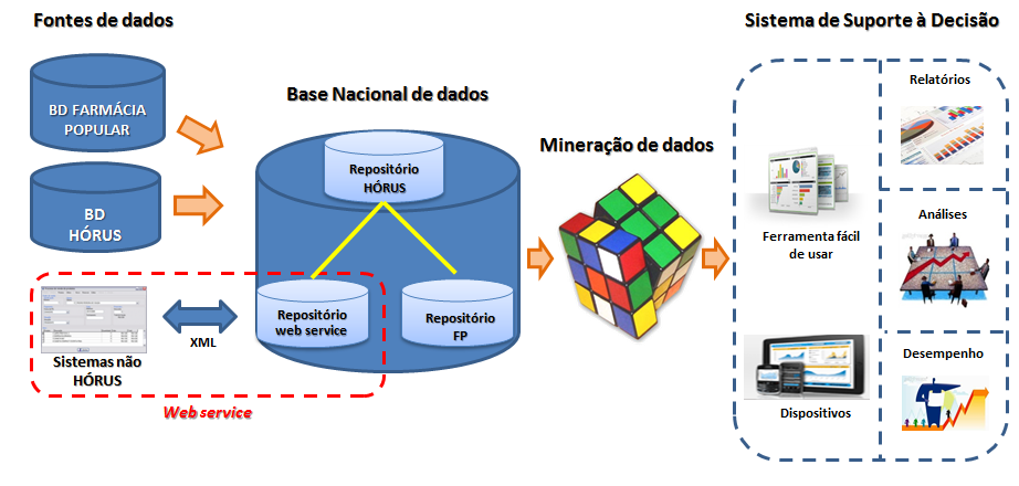 base nacional.png