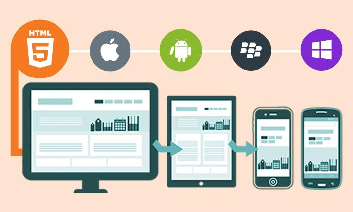 Native Mobile Apps VS Hybrid Mobile Apps – Choose your development option wisely! - Peerbits