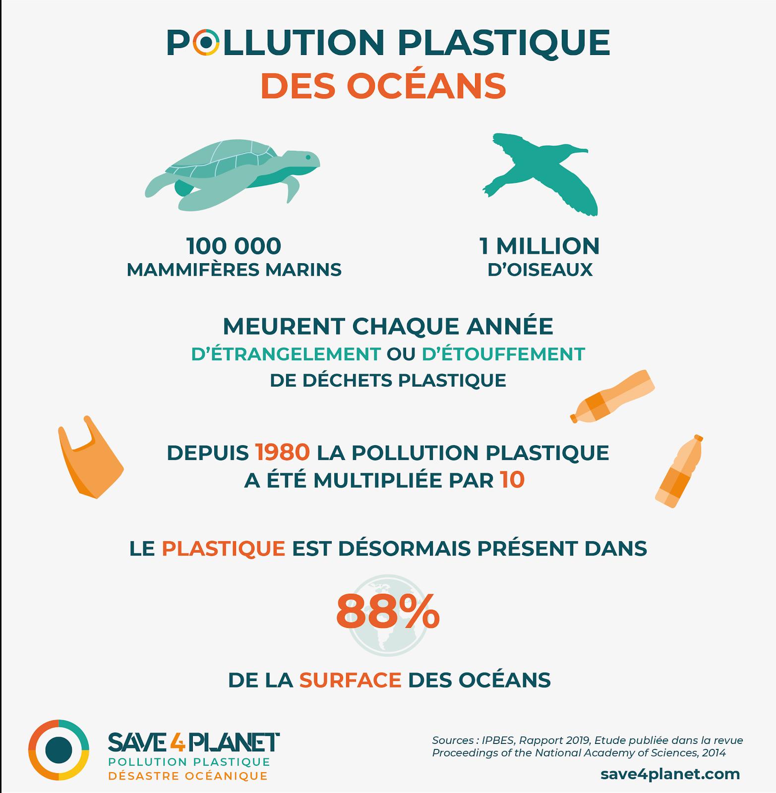 Pollution disparition oiseaux mammifère