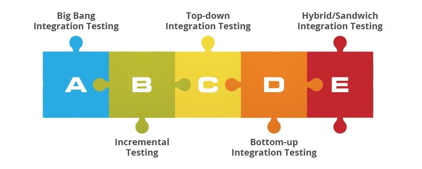 integration-testing-types