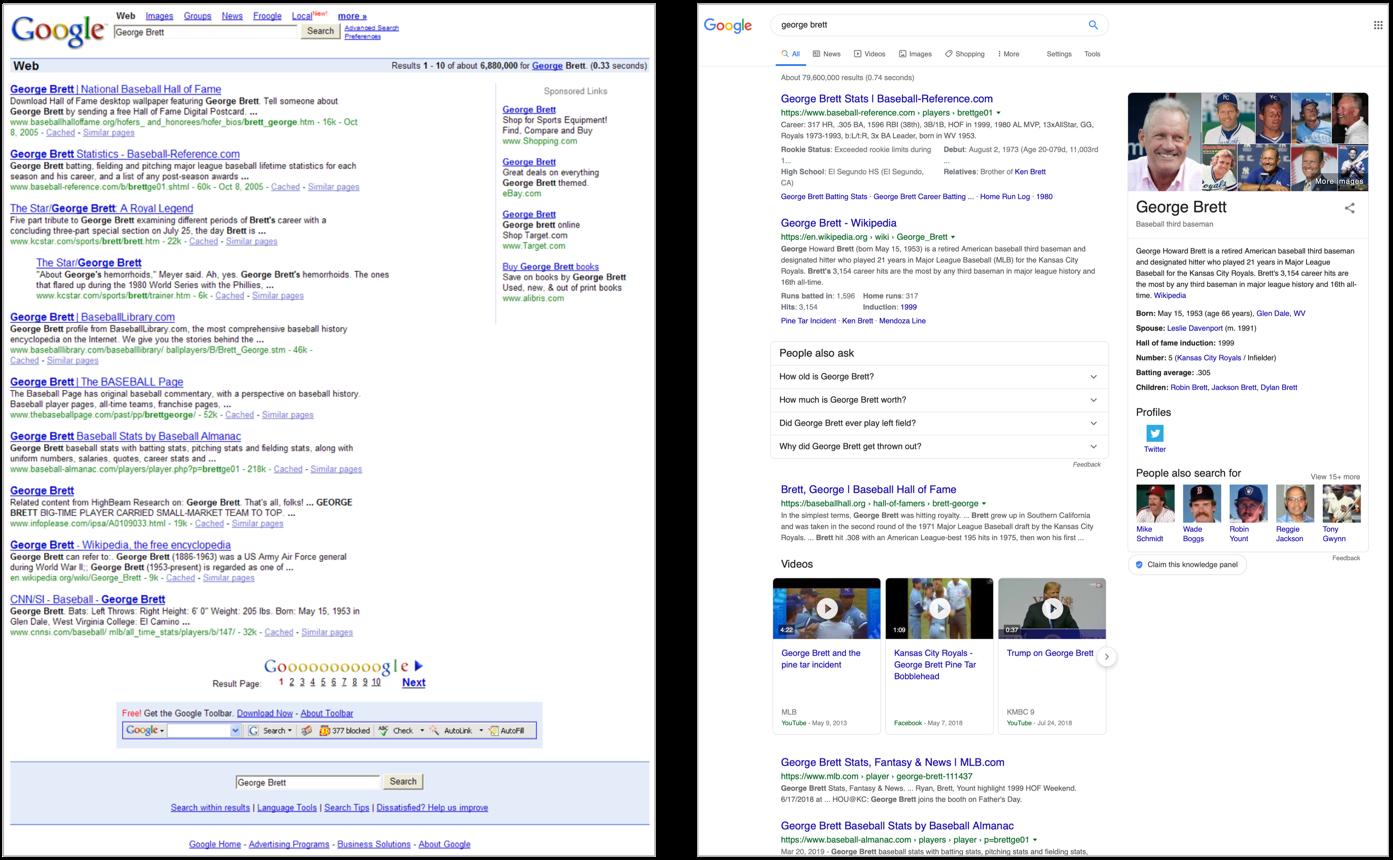 сравнение поисковых выдач: как было и как стало