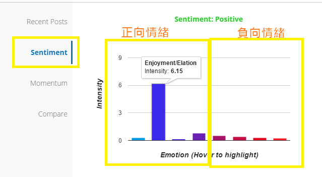 04 tab-social sentiment01.png