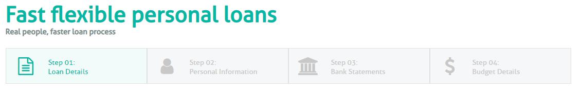 city finance loans application process