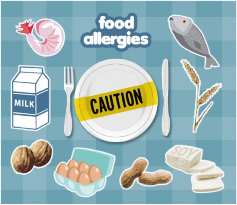 C:\Users\1\Desktop\food allergies.jpeg