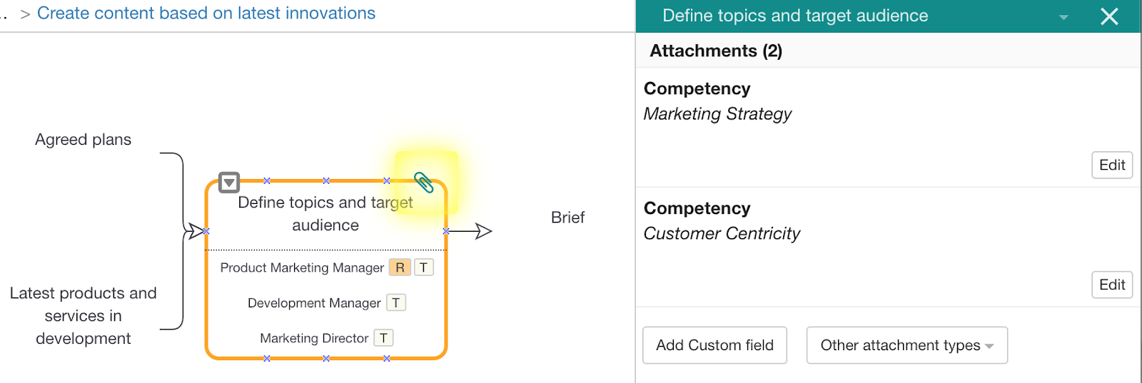 Screenshot shows the individual competencies that can be added to a what box in Skore