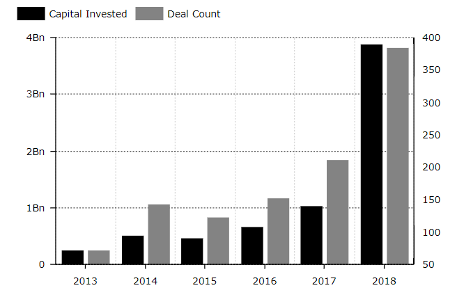 cryptocurrency investment report