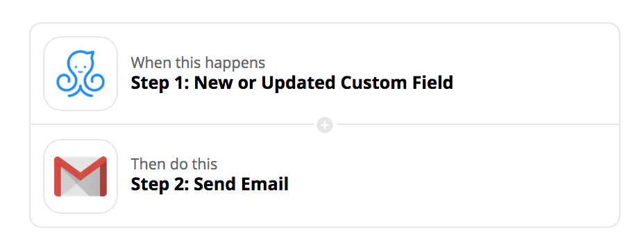 Gmail and ManyChat integration through Zapier