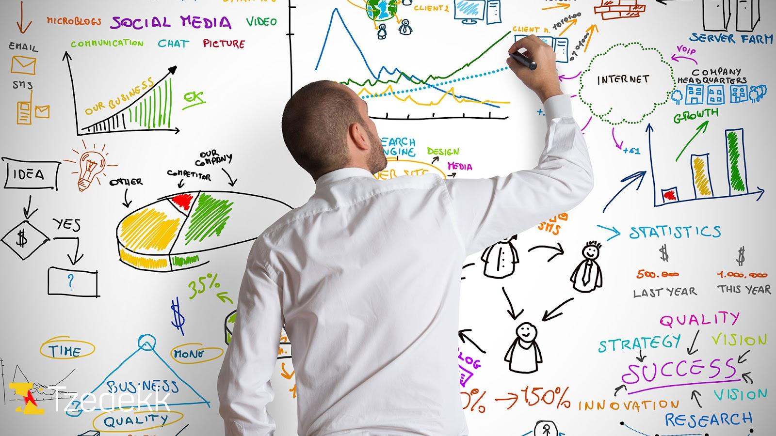 marketing strategy uk 2020