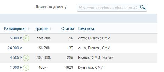 поиск по домену в каталоге Miralinks миралинкс