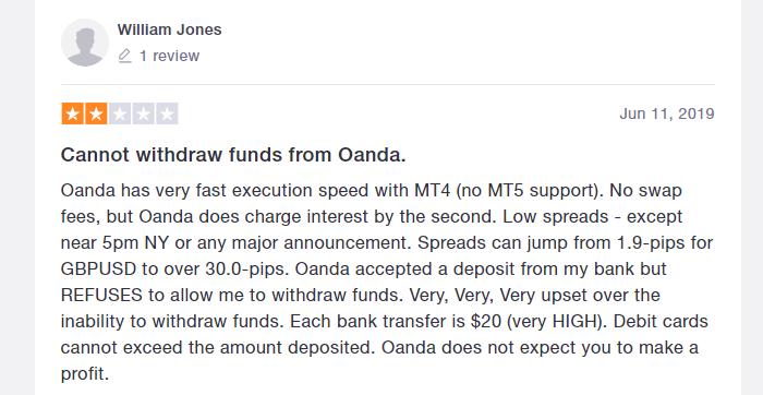 Обзор крупнейшего брокера Oanda: честные отзывы о деятельности