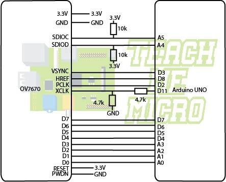 Arduino Camera (OV7670) Tutorial | Microcontroller Tutorials
