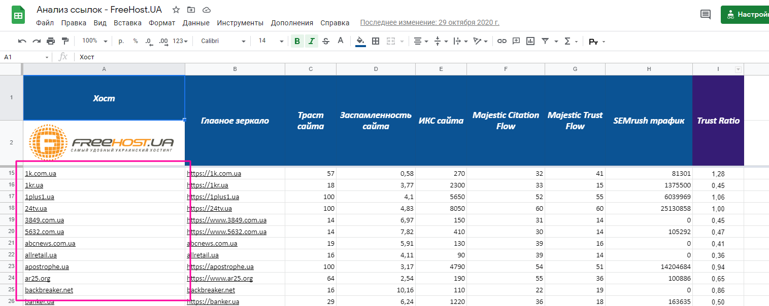 Как пользоваться таблицей по подбору ссылок