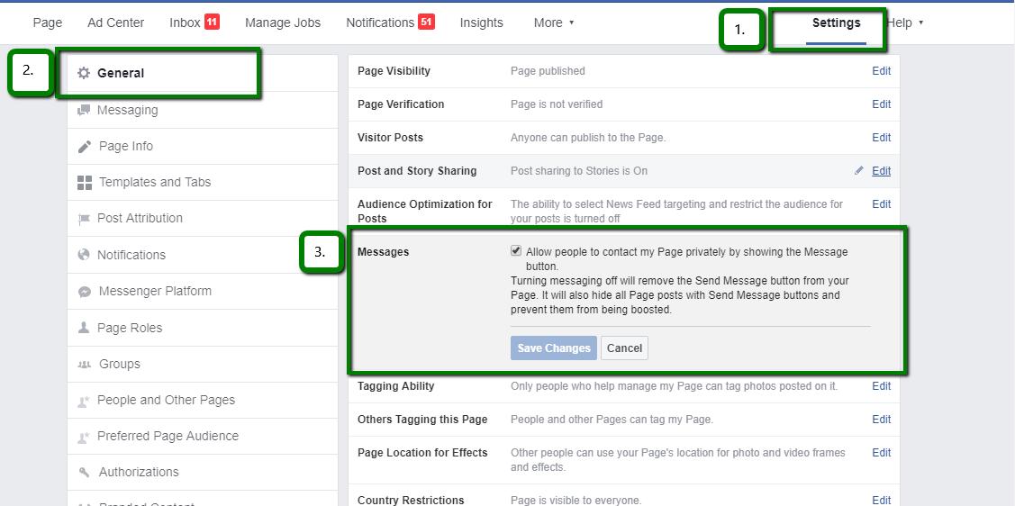 Facebook Messenger; Turn off Facebook Messenger; Facebook Messenger HIPAA