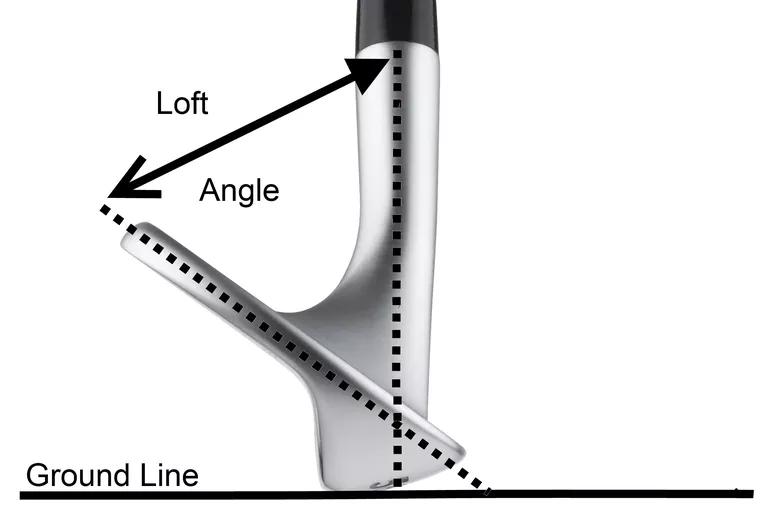 Độ Loft của gậy Driver