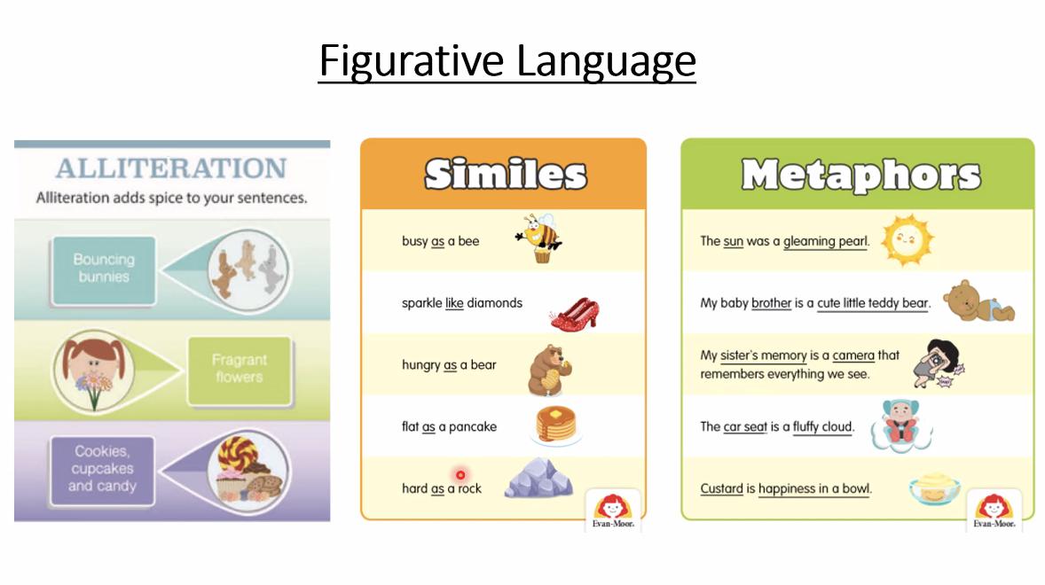 figurative languages