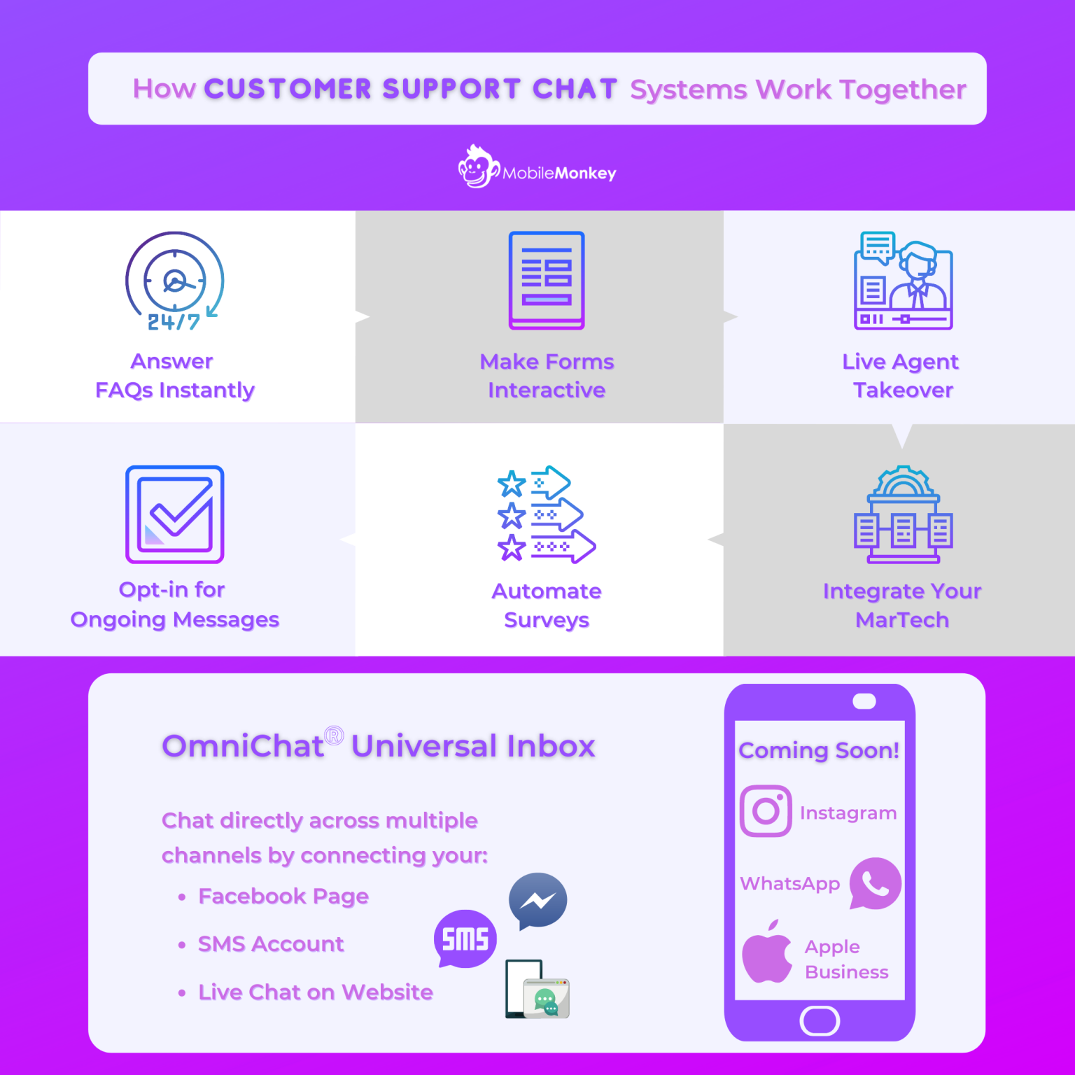 customer support chatbot software