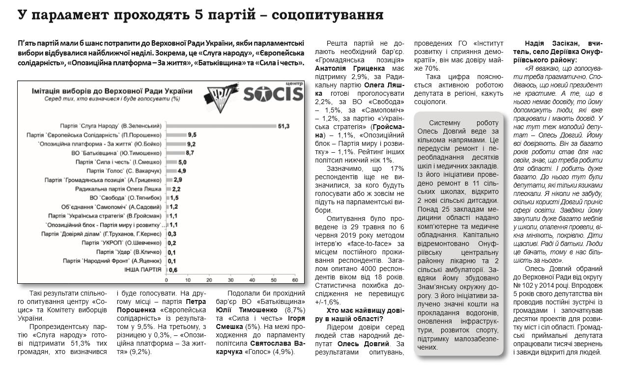 C:\Users\user\Desktop\матеріал\світловодська газета.png