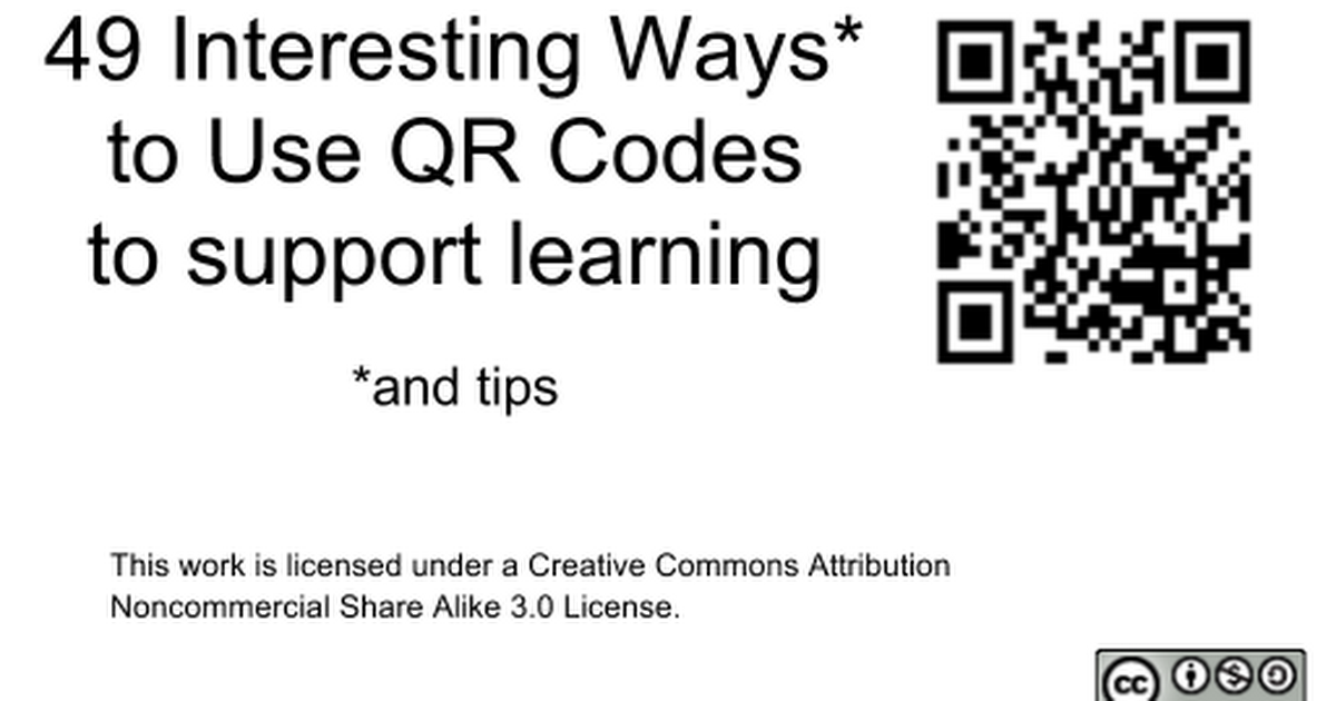 Copy Of Qr Codes46 Interesting Ways To Use Qr Codes To Support L