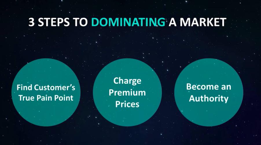 3 шага к доминированию на рынке