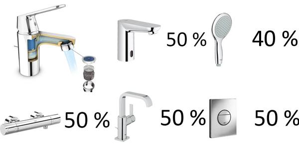 Sản phẩm thiết bị vệ sinh tiết kiệm nước
