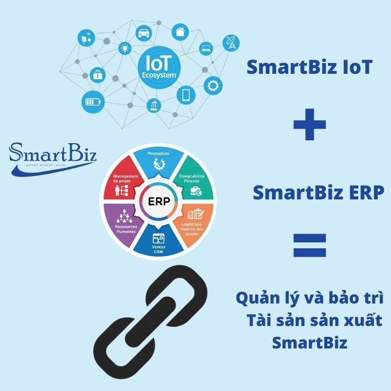 Định vị SmartBiz IoT trong chuỗi quản trị doanh nghiệp