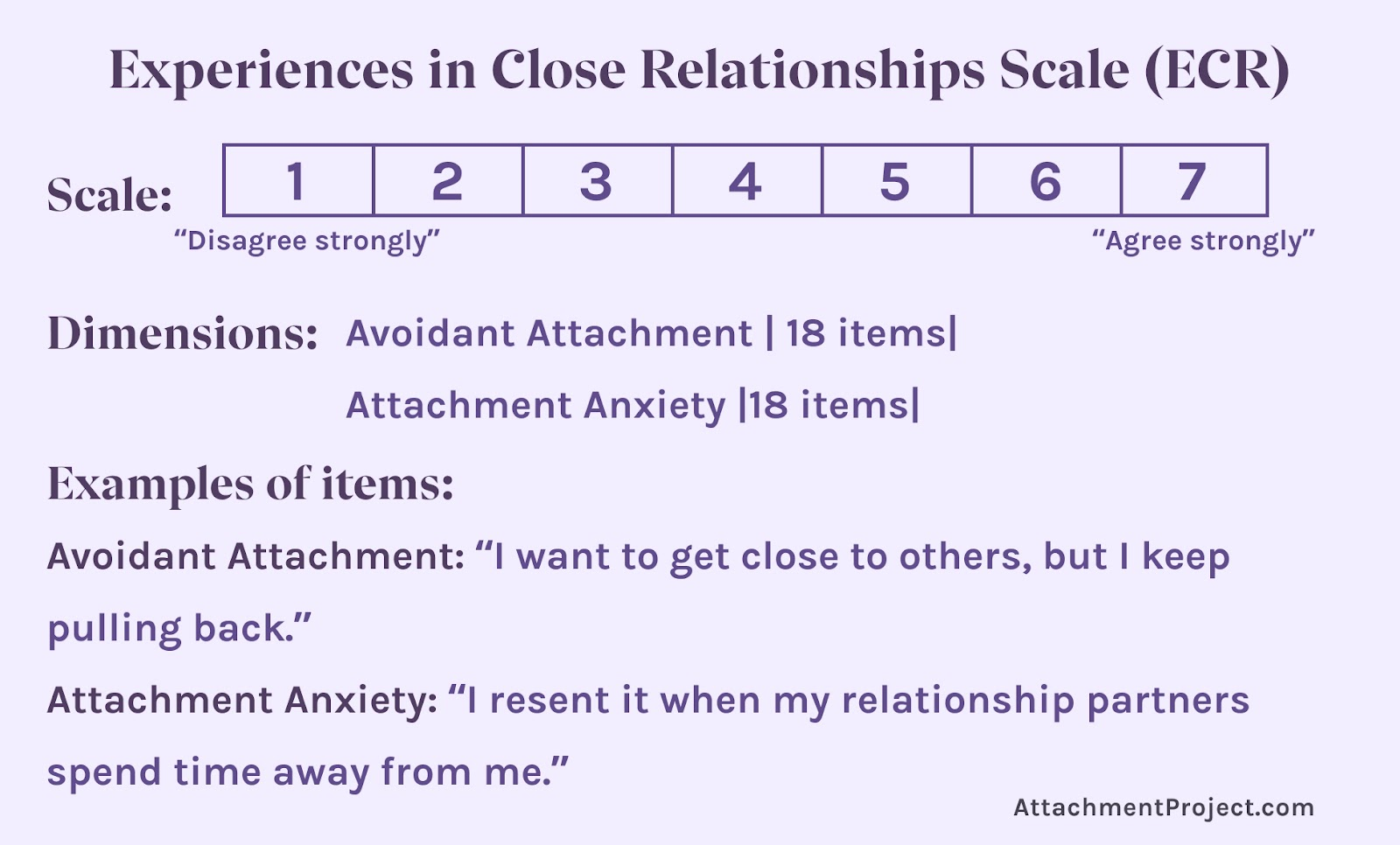 Attachment Style Tests - 5. Experiences in Close Relationships Scale (ECR)