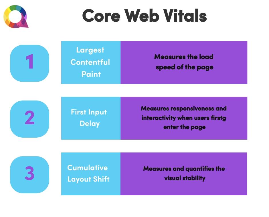 3 core web vitals