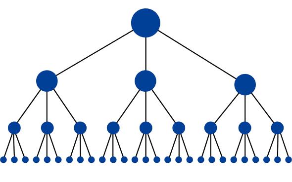 SEO network