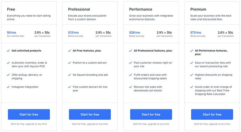 Square Online Pricing
