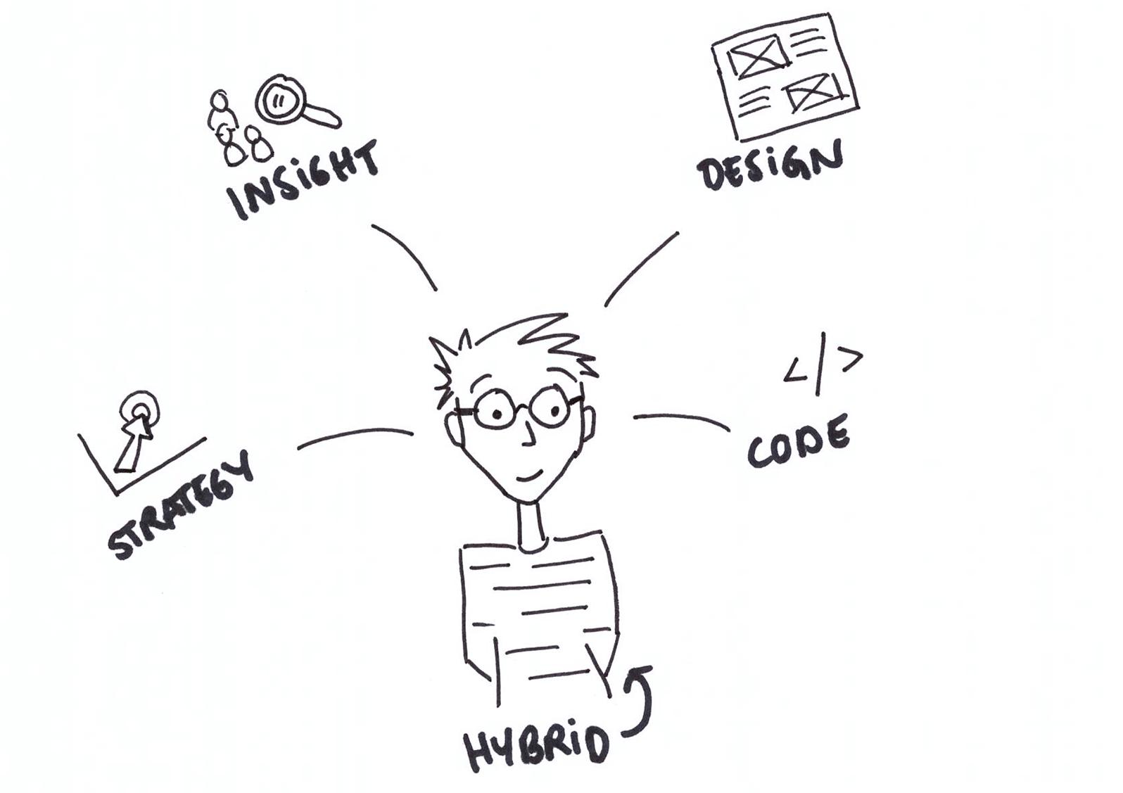 Hybrid-Designer.jpg