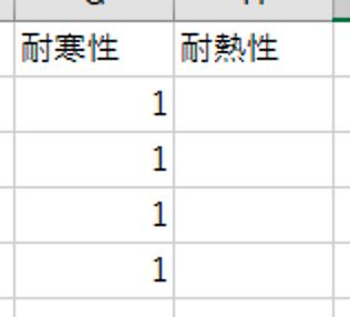 未入力データ例