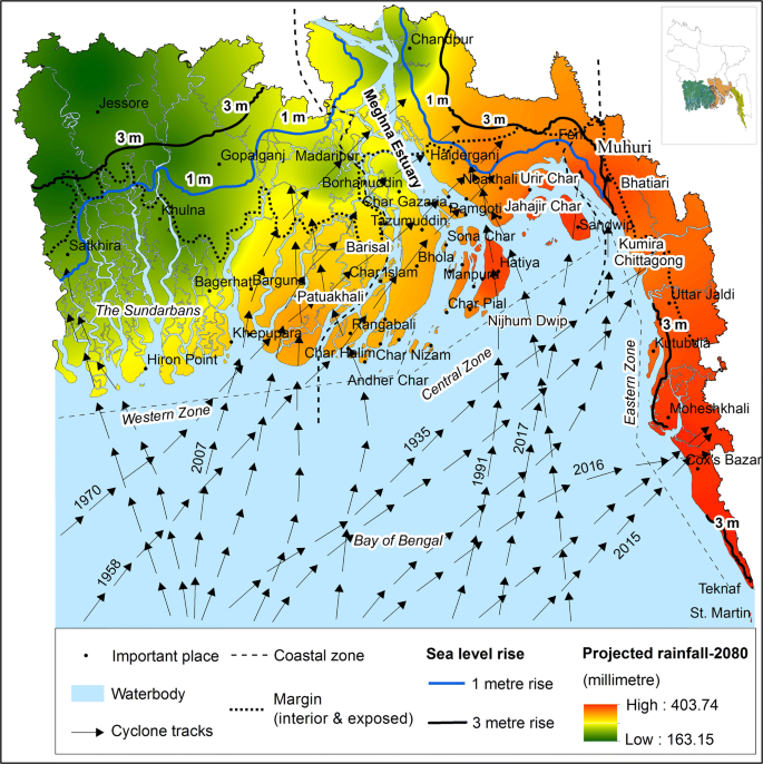 Figure: Impending risks from climate change on coastal areas,  Source: Influence of hydro-climatic factors on future coastal land susceptibility to erosion in Bangladesh: a geospatial modeling approach