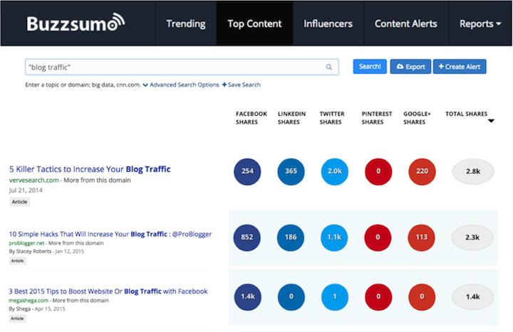 buzzsumo blog traffic search screenshot