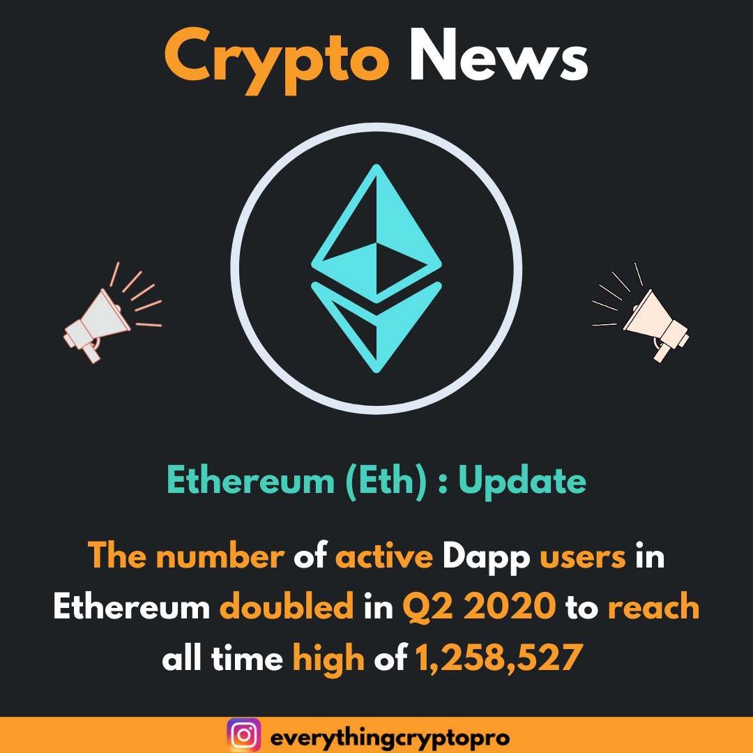 ETH Update