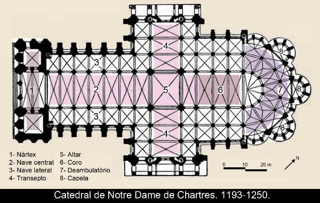 Resultado de imagem para planta igreja gótica