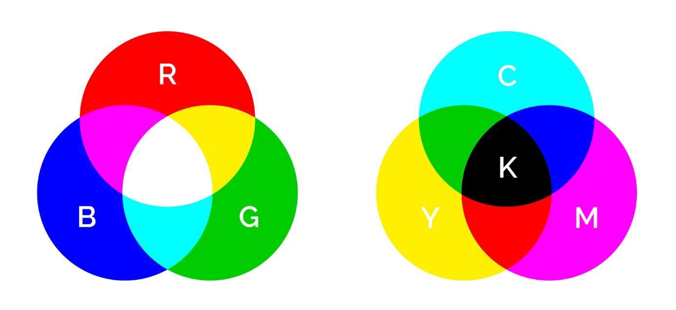 Obsah obrázku text, klipart, vektorová grafika Popis byl vytvořen automaticky