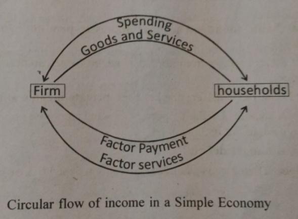 D:\Work from Atanu\Arjun Sir\H.S. XII Year Economics\New Folder (2)\Untitled-1 copy.jpg