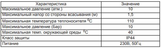 Технические характеристики JEMIX WRS