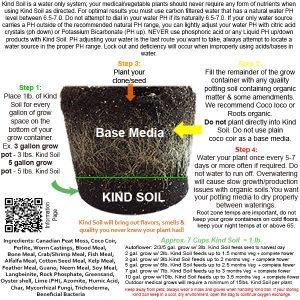 kind soil 2