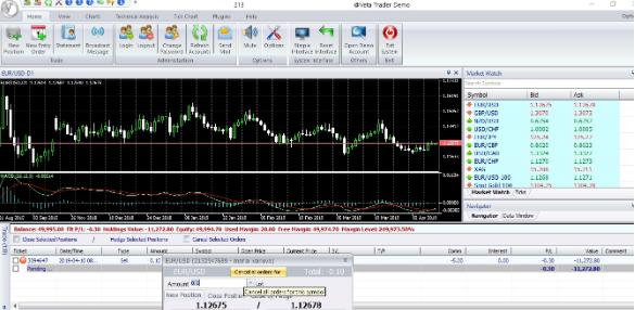 Screenshot of FXCM360's Trading Platform