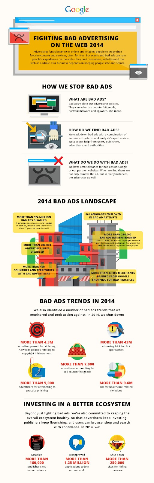 Google_BadAds_Infographic_Feb02-Final.jpg