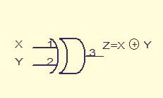 逻辑门真值表--异或门