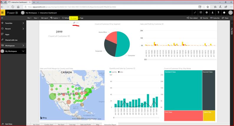 Interactive Dashboard In Microsoft Power BI 72