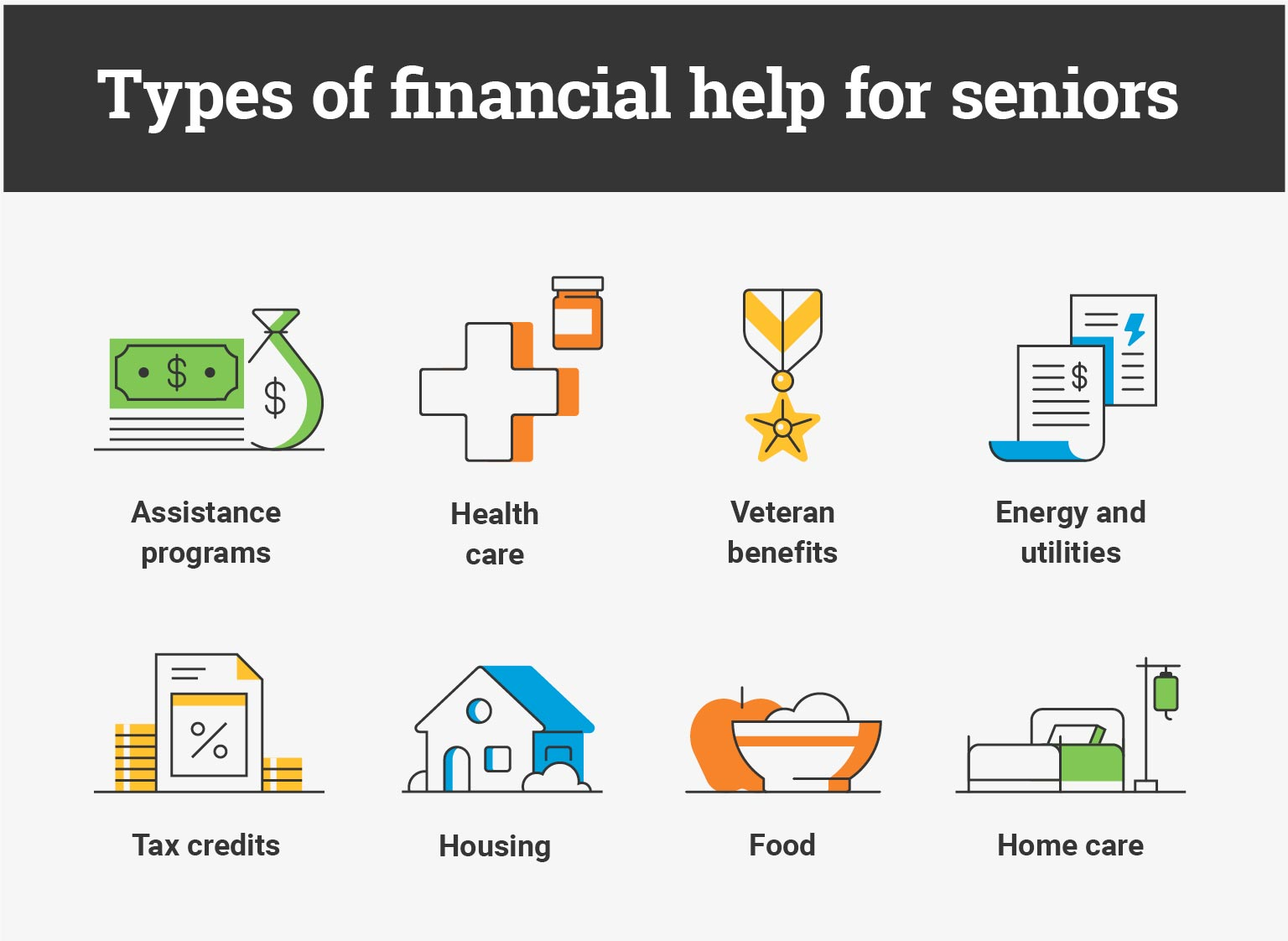 Graphic showing the types of financial help available to seniors