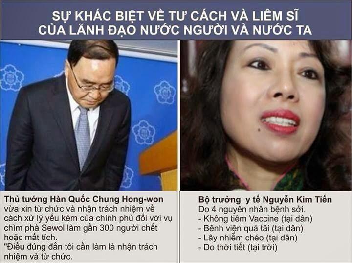 Kim Tien noi.jpg